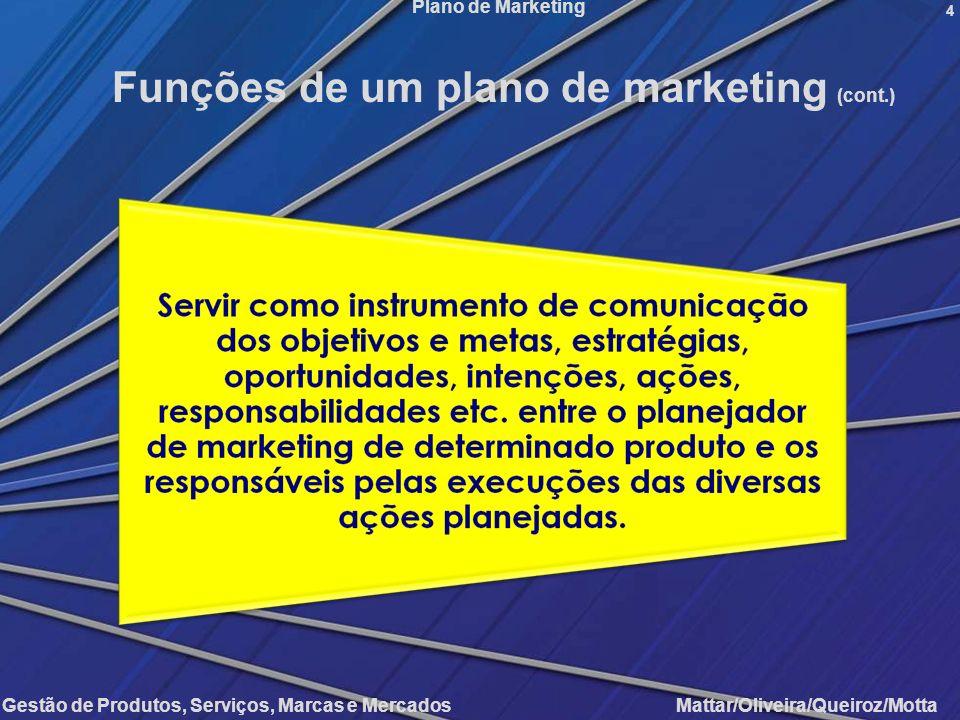 Gestão de Produtos, Serviços, Marcas e Mercados Mattar/Oliveira/Queiroz/Motta Plano de Marketing 4 Funções de um plano de marketing (cont.)