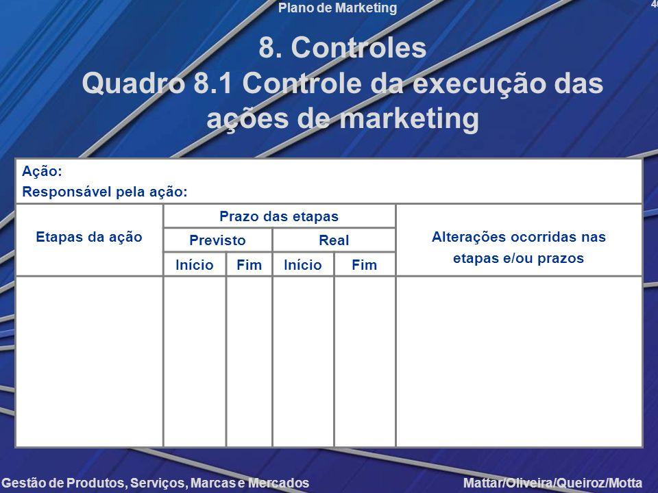 Gestão de Produtos, Serviços, Marcas e Mercados Mattar/Oliveira/Queiroz/Motta Plano de Marketing Ação: Responsável pela ação: Etapas da ação Prazo das
