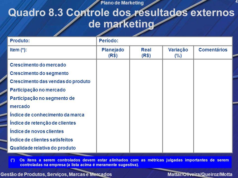 Gestão de Produtos, Serviços, Marcas e Mercados Mattar/Oliveira/Queiroz/Motta Plano de Marketing Produto:Período: Item (*):Planejado (R$) Real (R$) Va