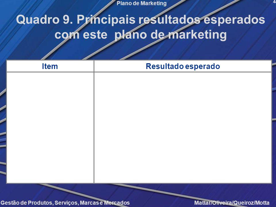 Gestão de Produtos, Serviços, Marcas e Mercados Mattar/Oliveira/Queiroz/Motta Plano de Marketing ItemResultado esperado 44 Quadro 9. Principais result