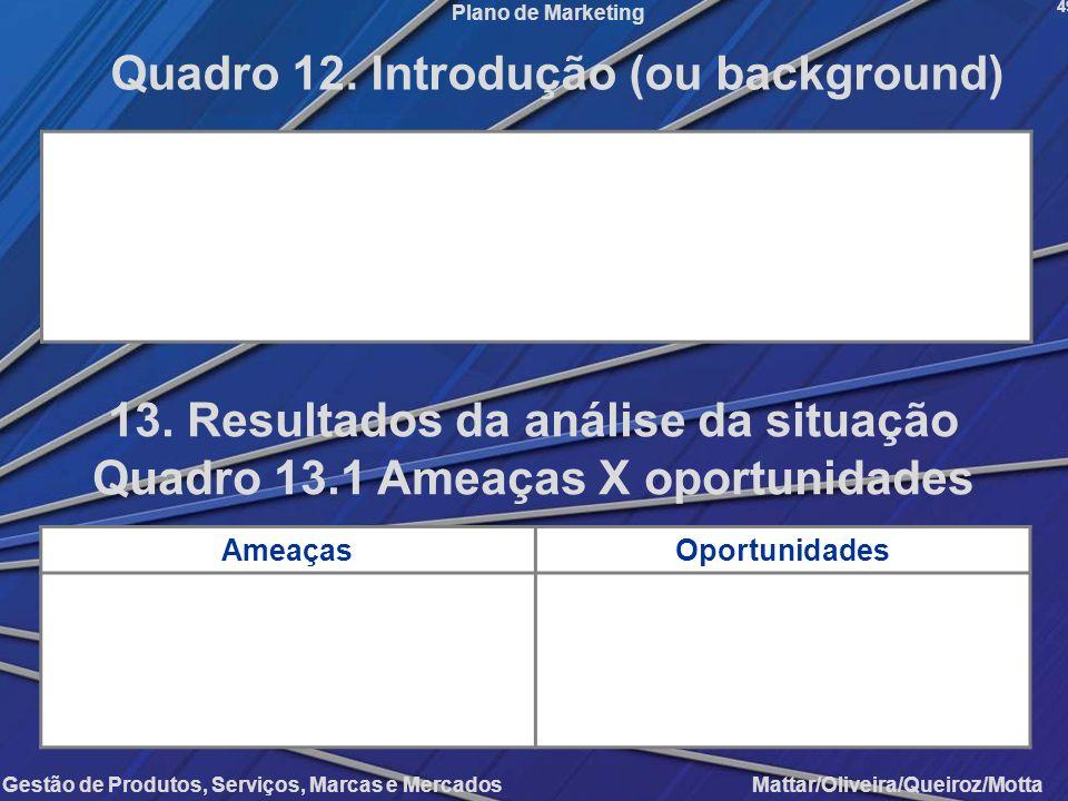 Gestão de Produtos, Serviços, Marcas e Mercados Mattar/Oliveira/Queiroz/Motta Plano de Marketing 49 Quadro 12. Introdução (ou background) AmeaçasOport