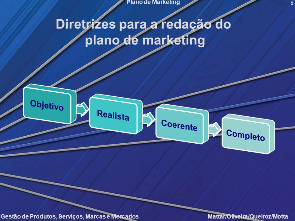 Gestão de Produtos, Serviços, Marcas e Mercados Mattar/Oliveira/Queiroz/Motta Plano de Marketing 5 Diretrizes para a redação do plano de marketing