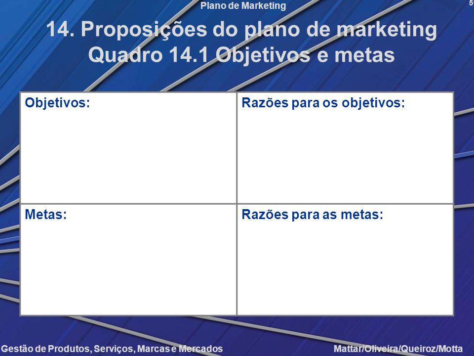 Gestão de Produtos, Serviços, Marcas e Mercados Mattar/Oliveira/Queiroz/Motta Plano de Marketing Objetivos:Razões para os objetivos: Metas:Razões para