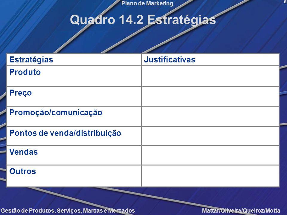 Gestão de Produtos, Serviços, Marcas e Mercados Mattar/Oliveira/Queiroz/Motta Plano de Marketing EstratégiasJustificativas Produto Preço Promoção/comu