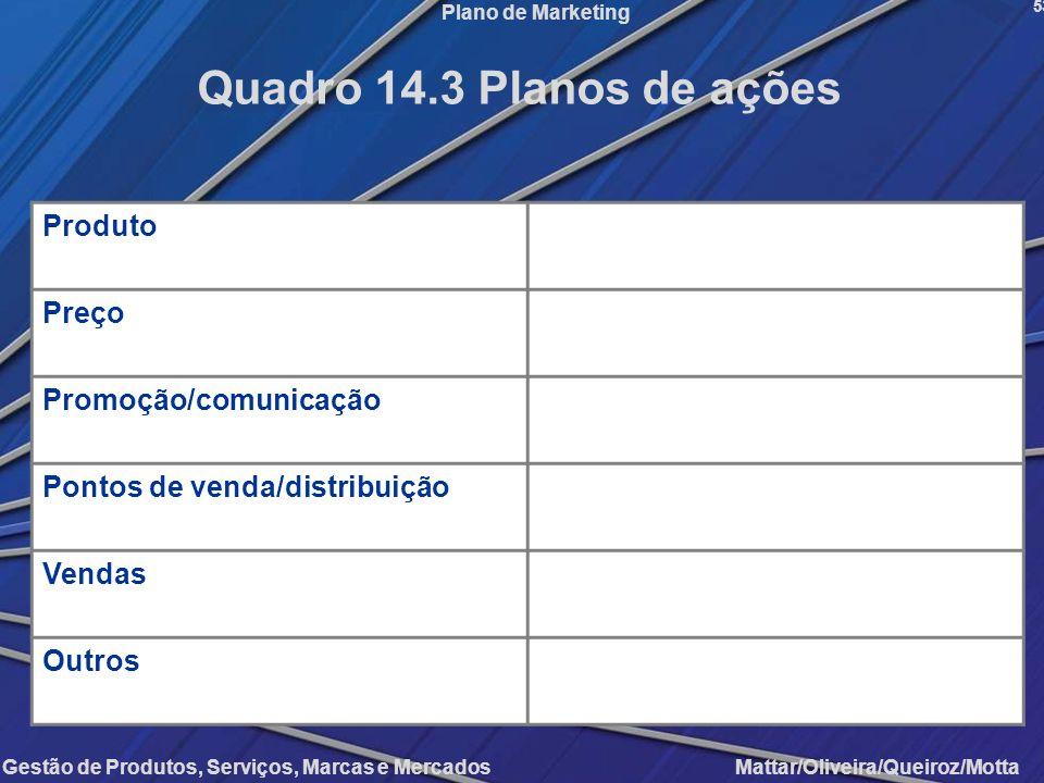 Gestão de Produtos, Serviços, Marcas e Mercados Mattar/Oliveira/Queiroz/Motta Plano de Marketing Produto Preço Promoção/comunicação Pontos de venda/di