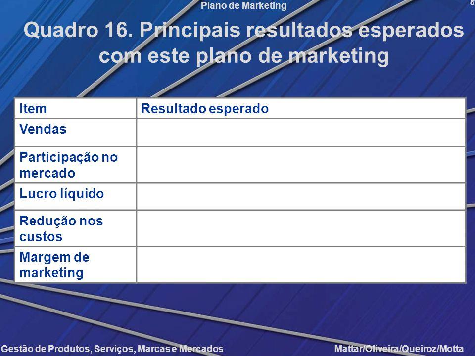 Gestão de Produtos, Serviços, Marcas e Mercados Mattar/Oliveira/Queiroz/Motta Plano de Marketing ItemResultado esperado Vendas Participação no mercado