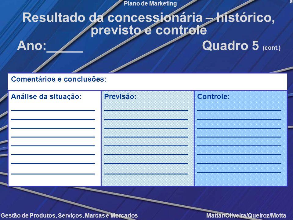 Gestão de Produtos, Serviços, Marcas e Mercados Mattar/Oliveira/Queiroz/Motta Plano de Marketing Comentários e conclusões: Análise da situação: ______