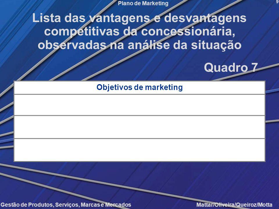 Gestão de Produtos, Serviços, Marcas e Mercados Mattar/Oliveira/Queiroz/Motta Plano de Marketing Objetivos de marketing 91 Lista das vantagens e desva
