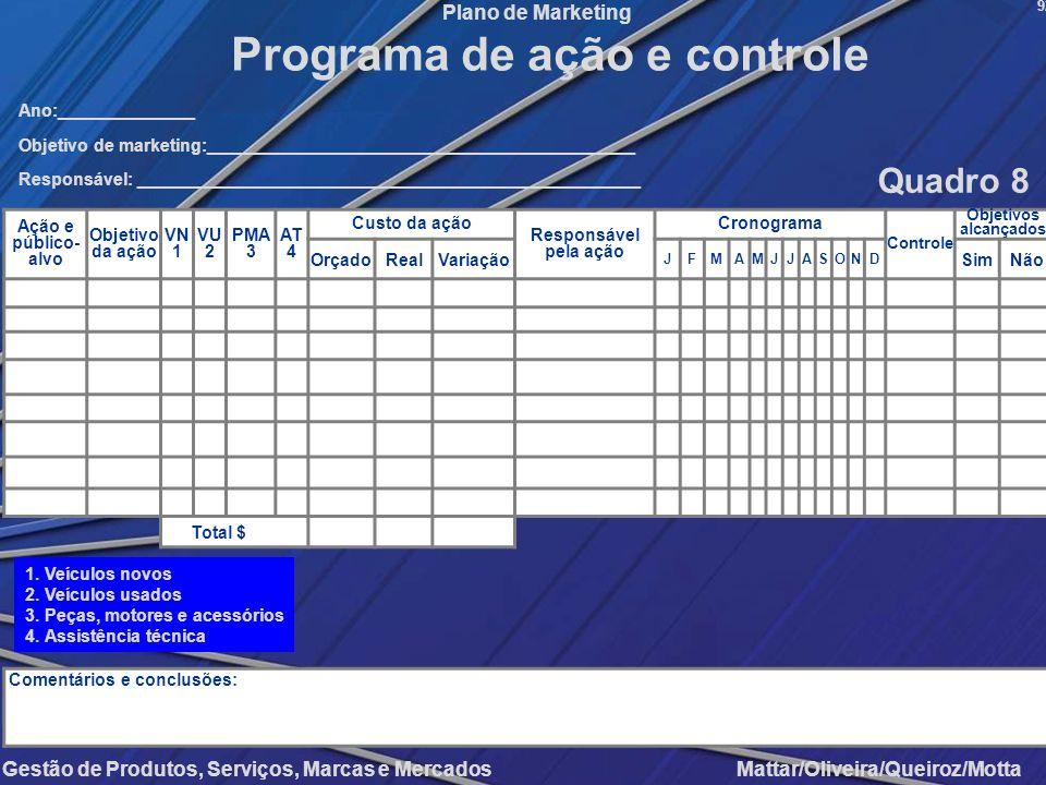 Gestão de Produtos, Serviços, Marcas e Mercados Mattar/Oliveira/Queiroz/Motta Plano de Marketing Ano:______________ Objetivo de marketing:____________