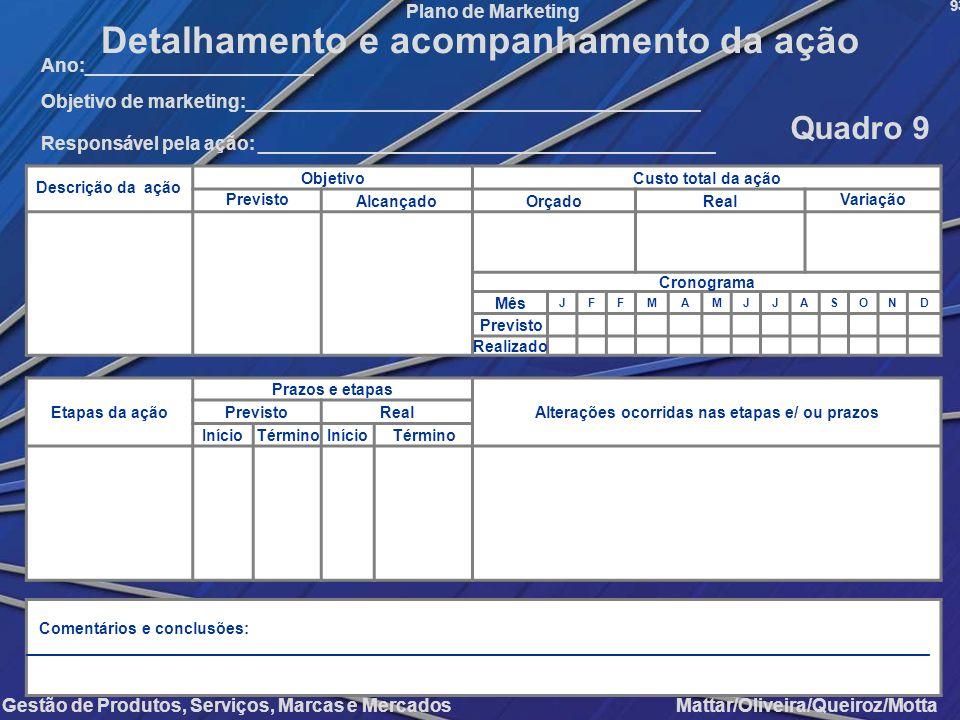 Gestão de Produtos, Serviços, Marcas e Mercados Mattar/Oliveira/Queiroz/Motta Plano de Marketing Ano:______________________ Objetivo de marketing:____