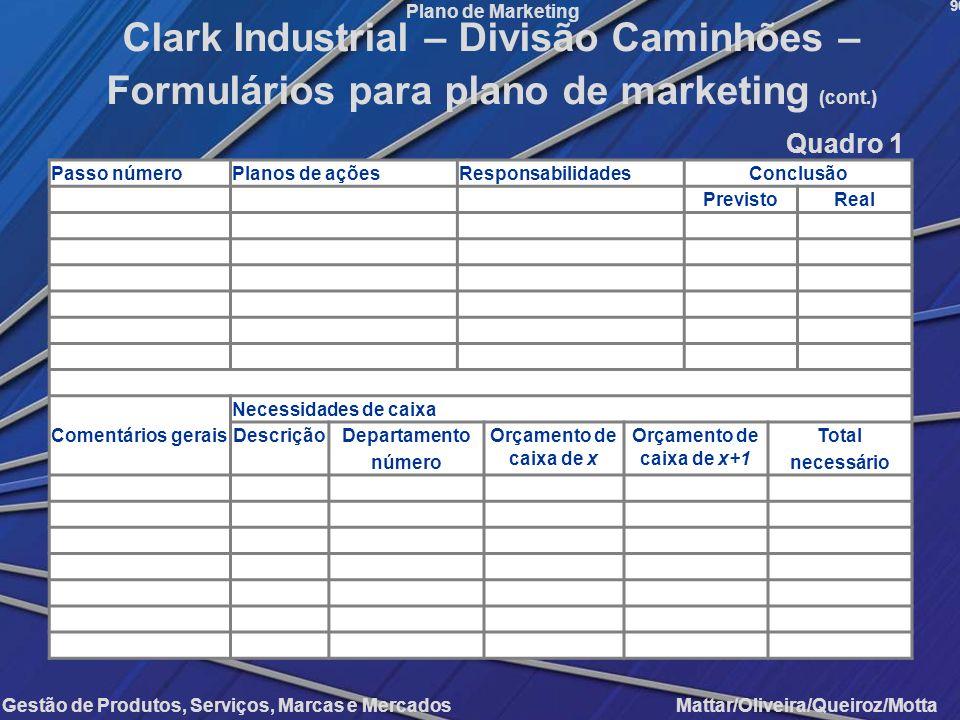 Gestão de Produtos, Serviços, Marcas e Mercados Mattar/Oliveira/Queiroz/Motta Plano de Marketing Passo númeroPlanos de açõesResponsabilidadesConclusão
