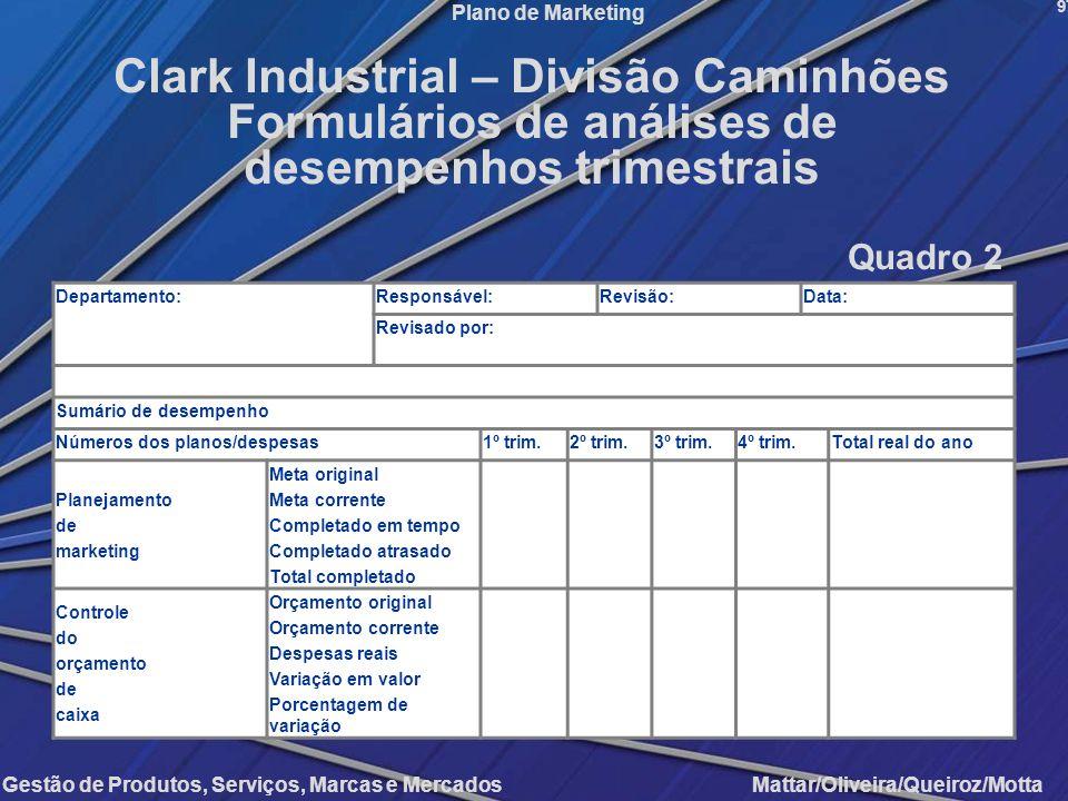 Gestão de Produtos, Serviços, Marcas e Mercados Mattar/Oliveira/Queiroz/Motta Plano de Marketing Departamento:Responsável:Revisão:Data: Revisado por: