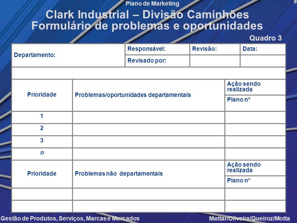Gestão de Produtos, Serviços, Marcas e Mercados Mattar/Oliveira/Queiroz/Motta Plano de Marketing Departamento: Responsável:Revisão:Data: Revisado por: