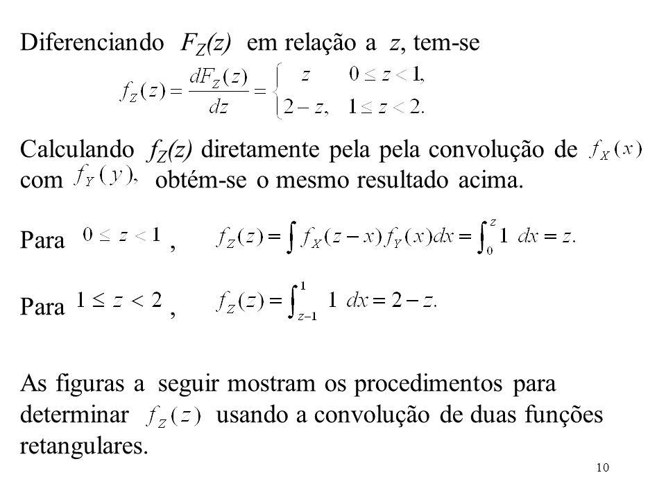 10 Diferenciando F Z (z) em relação a z, tem-se Calculando f Z (z) diretamente pela pela convolução de com obtém-se o mesmo resultado acima. Para, As