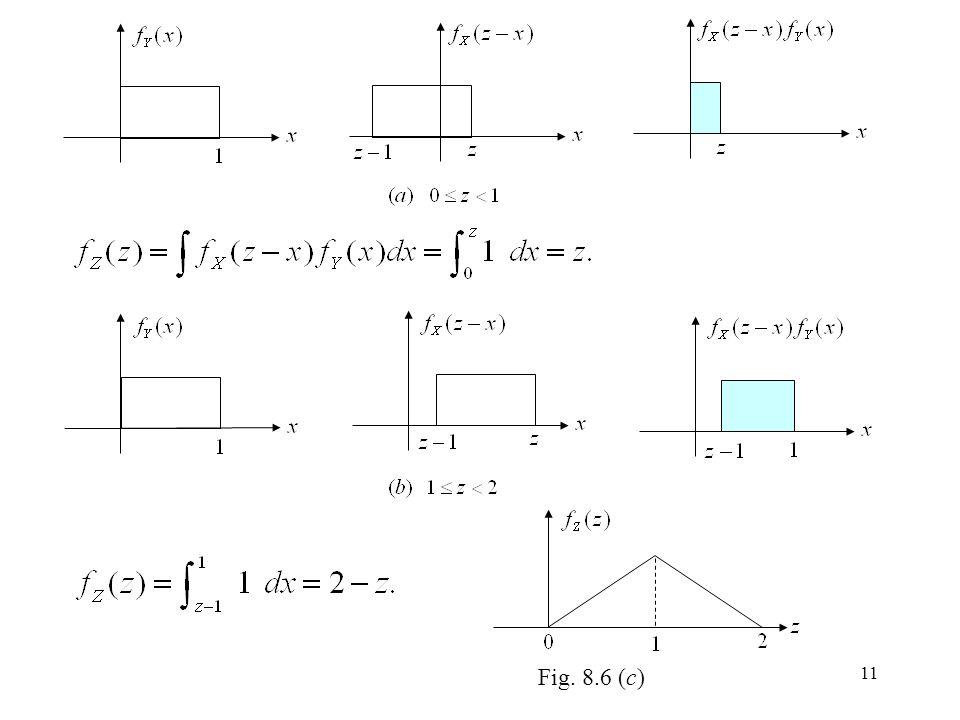 11 Fig. 8.6 (c)