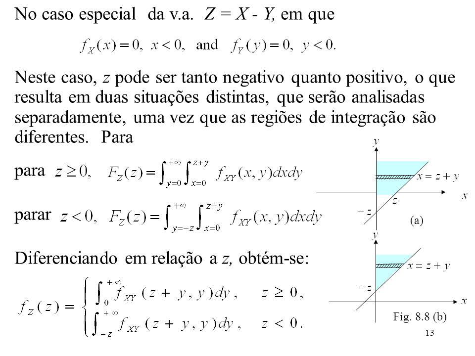 13 No caso especial da v.a. Z = X - Y, em que Neste caso, z pode ser tanto negativo quanto positivo, o que resulta em duas situações distintas, que se