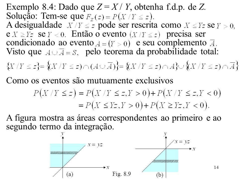 14 Exemplo 8.4: Dado que Z = X / Y, obtenha f.d.p. de Z. Solução: Tem-se que A desigualdade pode ser rescrita como se e se Então o evento precisa ser