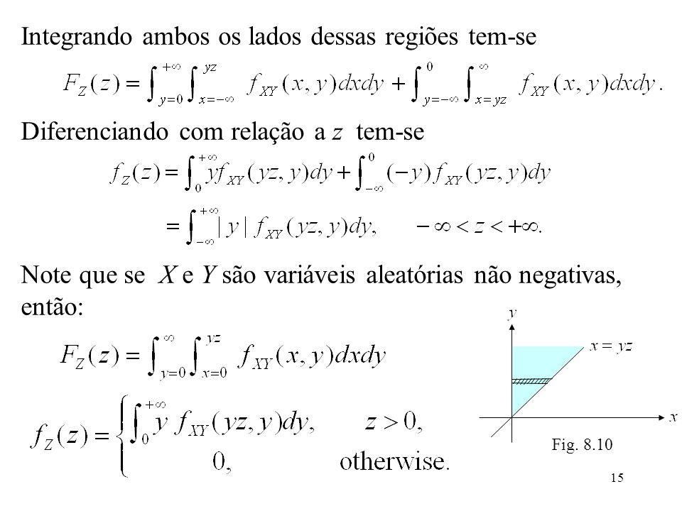 15 Integrando ambos os lados dessas regiões tem-se Diferenciando com relação a z tem-se Note que se X e Y são variáveis aleatórias não negativas, entã