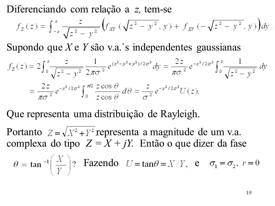 19 Diferenciando com relação a z, tem-se Supondo que X e Y são v.a.`s independentes gaussianas Que representa uma distribuição de Rayleigh. Portanto r