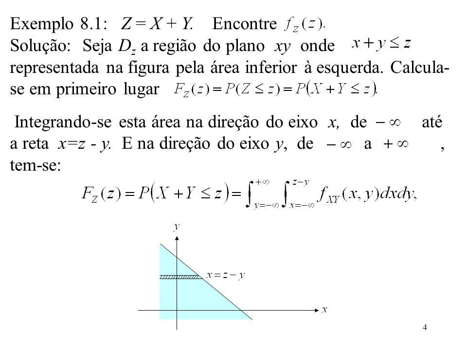 4 Exemplo 8.1: Z = X + Y. Encontre Solução: Seja D z a região do plano xy onde representada na figura pela área inferior à esquerda. Calcula- se em pr