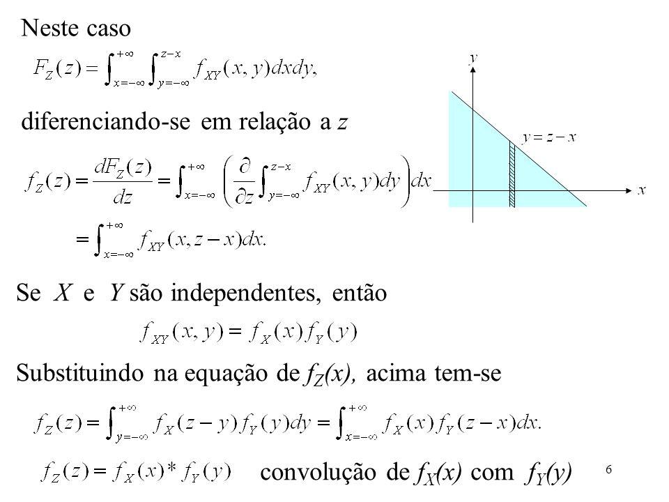 6 Neste caso diferenciando-se em relação a z Se X e Y são independentes, então Substituindo na equação de f Z (x), acima tem-se convolução de f X (x)