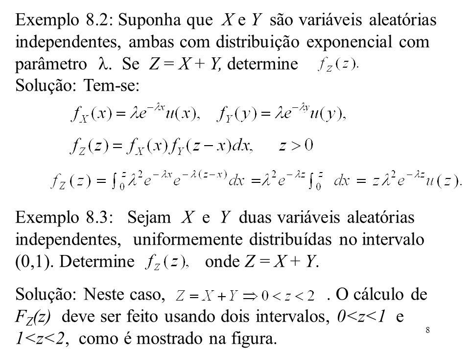 8 Exemplo 8.2: Suponha que X e Y são variáveis aleatórias independentes, ambas com distribuição exponencial com parâmetro. Se Z = X + Y, determine Sol