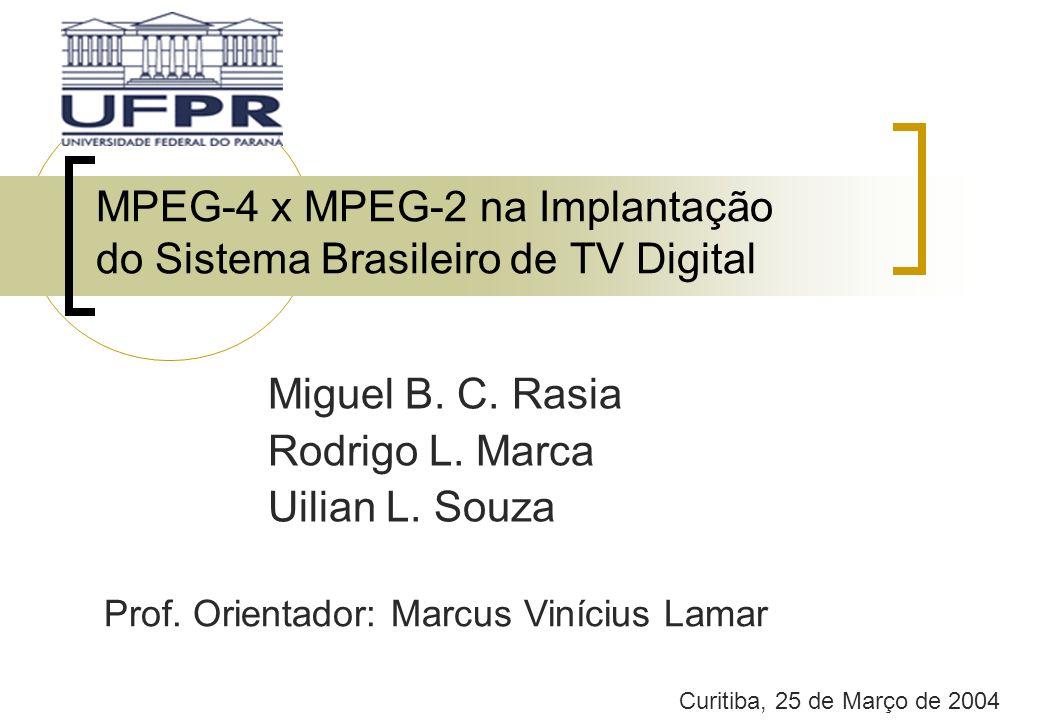 Escolha dos Codecs Codec MPEG-2 AVS Video Converter 2.4 Codecs MPEG-4 DivX 5.1.1 Microsoft MPEG-4 Video Codec V2 MPEG-4 x MPEG-2 na Implantação do Sistema Brasileiro de TV Digital Miguel B.