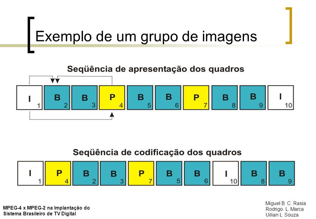 Exemplo de um grupo de imagens MPEG-4 x MPEG-2 na Implantação do Sistema Brasileiro de TV Digital Miguel B. C. Rasia Rodrigo. L. Marca Uilian L. Souza