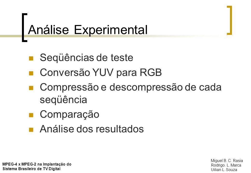 Análise Experimental Seqüências de teste Conversão YUV para RGB Compressão e descompressão de cada seqüência Comparação Análise dos resultados MPEG-4