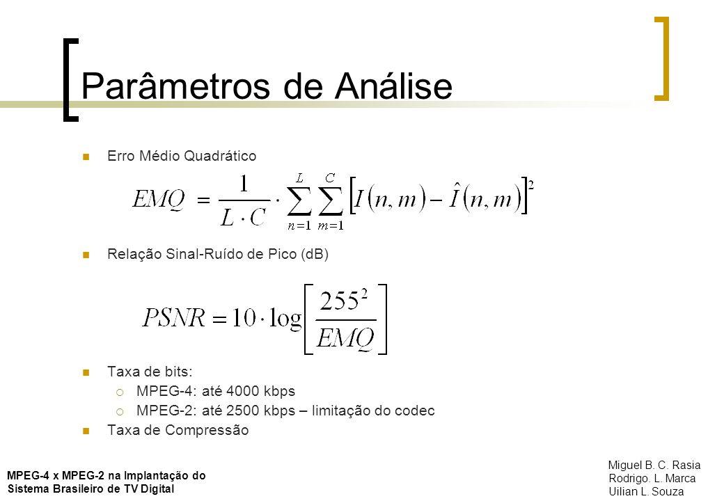 Parâmetros de Análise Erro Médio Quadrático Relação Sinal-Ruído de Pico (dB) Taxa de bits: MPEG-4: até 4000 kbps MPEG-2: até 2500 kbps – limitação do