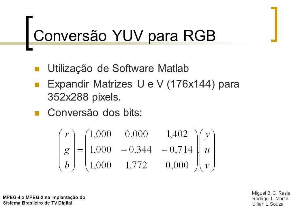 Conversão YUV para RGB Utilização de Software Matlab Expandir Matrizes U e V (176x144) para 352x288 pixels. Conversão dos bits: MPEG-4 x MPEG-2 na Imp