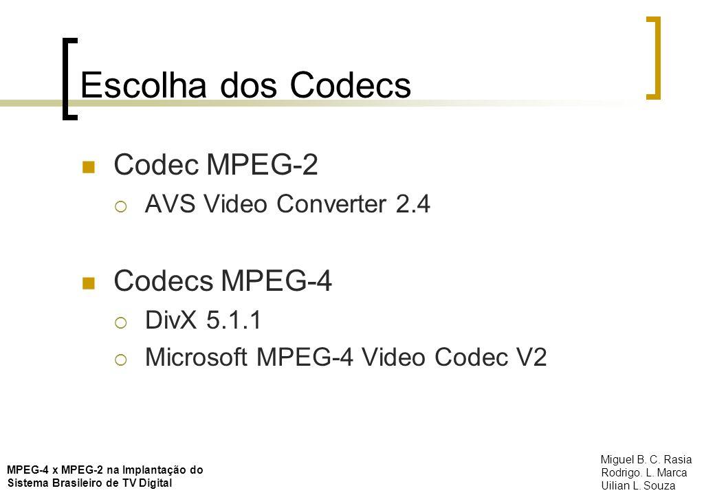 Escolha dos Codecs Codec MPEG-2 AVS Video Converter 2.4 Codecs MPEG-4 DivX 5.1.1 Microsoft MPEG-4 Video Codec V2 MPEG-4 x MPEG-2 na Implantação do Sis