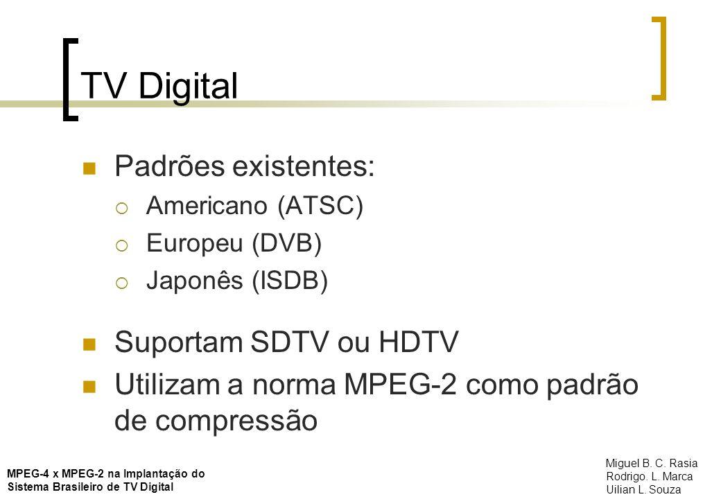 Necessidade de Compressão Sinal de SDTV: Resolução 720x576 pixels Mais de 400.000 pixels por quadro 30 quadros por segundo 24 bits por pixel Aproximadamente 300 Mbps Em um canal de TV (6 MHz) 20 Mbps MPEG-4 x MPEG-2 na Implantação do Sistema Brasileiro de TV Digital Miguel B.