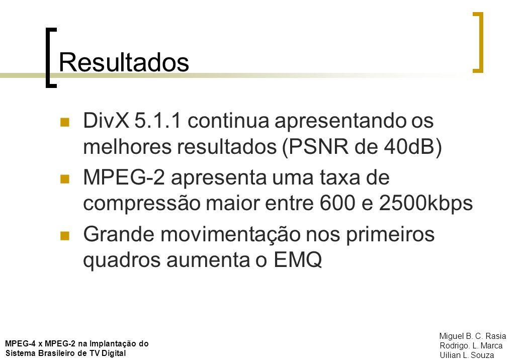 Resultados DivX 5.1.1 continua apresentando os melhores resultados (PSNR de 40dB) MPEG-2 apresenta uma taxa de compressão maior entre 600 e 2500kbps G