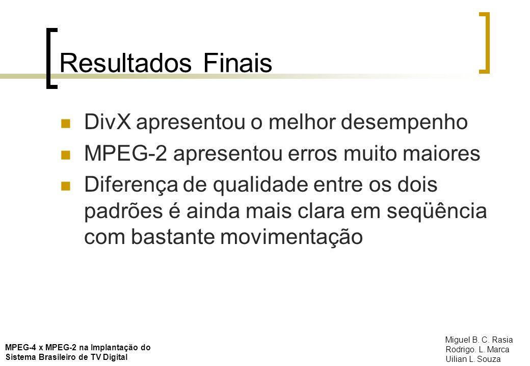 Resultados Finais DivX apresentou o melhor desempenho MPEG-2 apresentou erros muito maiores Diferença de qualidade entre os dois padrões é ainda mais