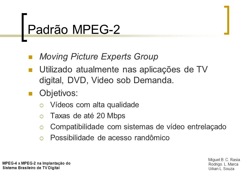 MPEG-2 Técnicas de Compressão: Elimina redundâncias espacial e temporal Transformada Discreta de Cosseno – DCT Predição com compensação de movimentos MPEG-4 x MPEG-2 na Implantação do Sistema Brasileiro de TV Digital Miguel B.