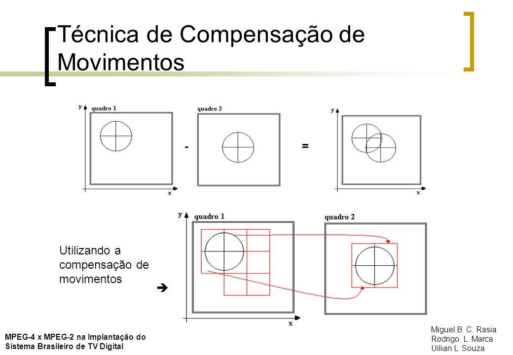 Análise Experimental Seqüências de teste Conversão YUV para RGB Compressão e descompressão de cada seqüência Comparação Análise dos resultados MPEG-4 x MPEG-2 na Implantação do Sistema Brasileiro de TV Digital Miguel B.