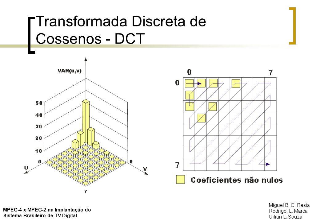Tipos de Quadros Utilizados Quadros Tipo I (intra-codificados): São codificados através da DCT; Não são relacionados a outros quadros; Possibilitam acesso randômico; Maior qualidade Menor taxa de compressão MPEG-4 x MPEG-2 na Implantação do Sistema Brasileiro de TV Digital Miguel B.