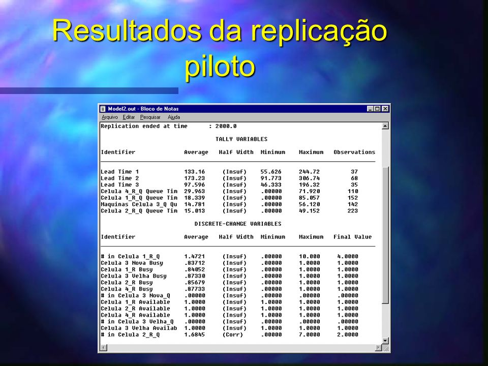 Resultados da replicação piloto