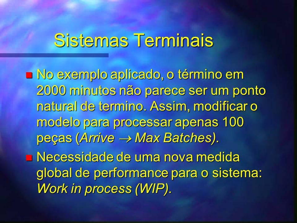 Sistemas Terminais n No exemplo aplicado, o término em 2000 minutos não parece ser um ponto natural de termino. Assim, modificar o modelo para process