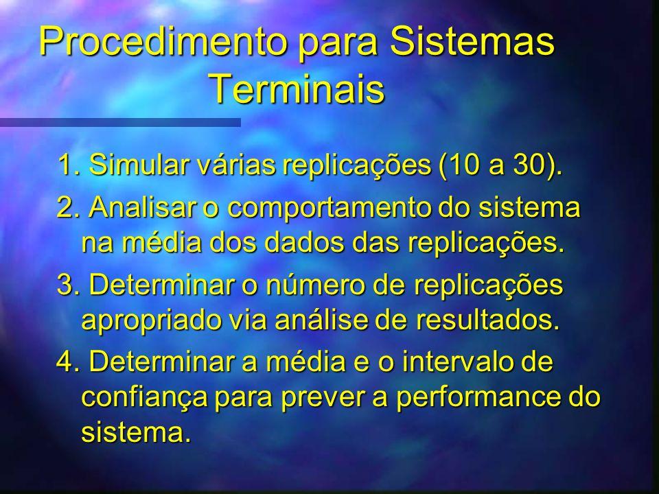 Procedimento para Sistemas Terminais 1. Simular várias replicações (10 a 30). 2. Analisar o comportamento do sistema na média dos dados das replicaçõe