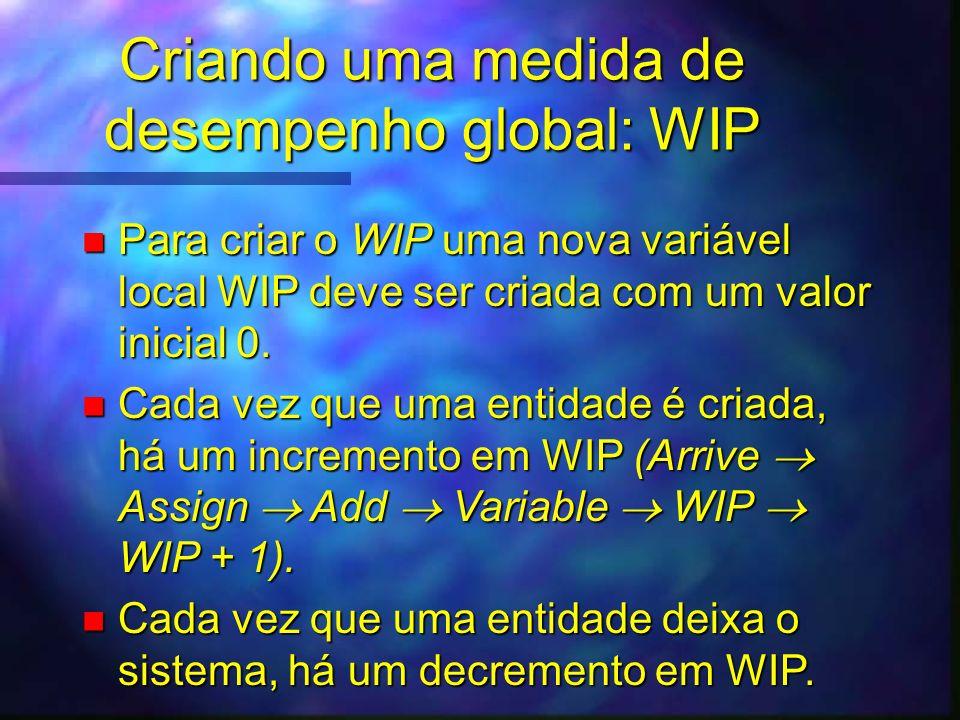 Criando uma medida de desempenho global: WIP n Para criar o WIP uma nova variável local WIP deve ser criada com um valor inicial 0. n Cada vez que uma