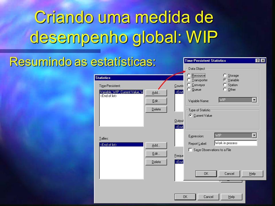 Criando uma medida de desempenho global: WIP Resumindo as estatísticas: