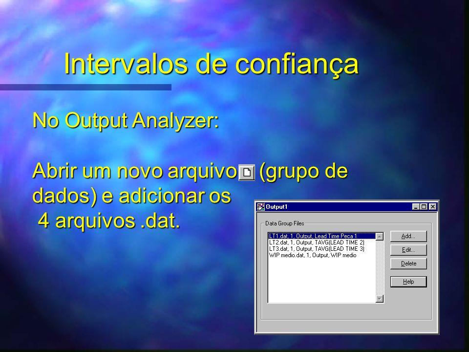 Intervalos de confiança No Output Analyzer: Abrir um novo arquivo (grupo de dados) e adicionar os 4 arquivos.dat. 4 arquivos.dat.