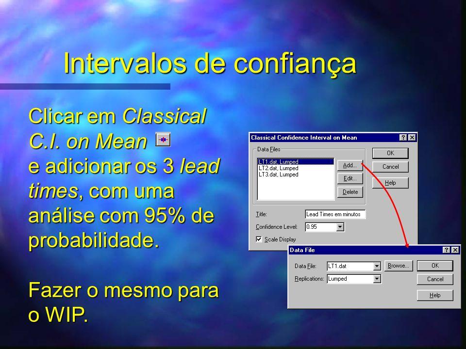 Intervalos de confiança Clicar em Classical C.I. on Mean e adicionar os 3 lead times, com uma análise com 95% de probabilidade. Fazer o mesmo para o W
