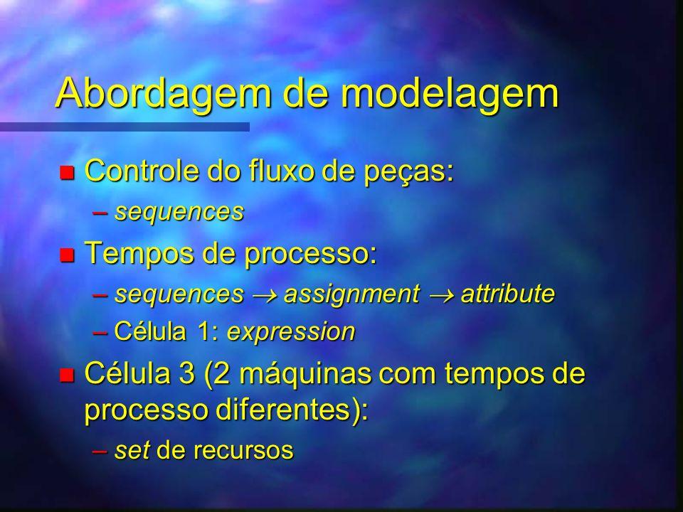 Abordagem de modelagem n Controle do fluxo de peças: –sequences n Tempos de processo: –sequences assignment attribute –Célula 1: expression n Célula 3