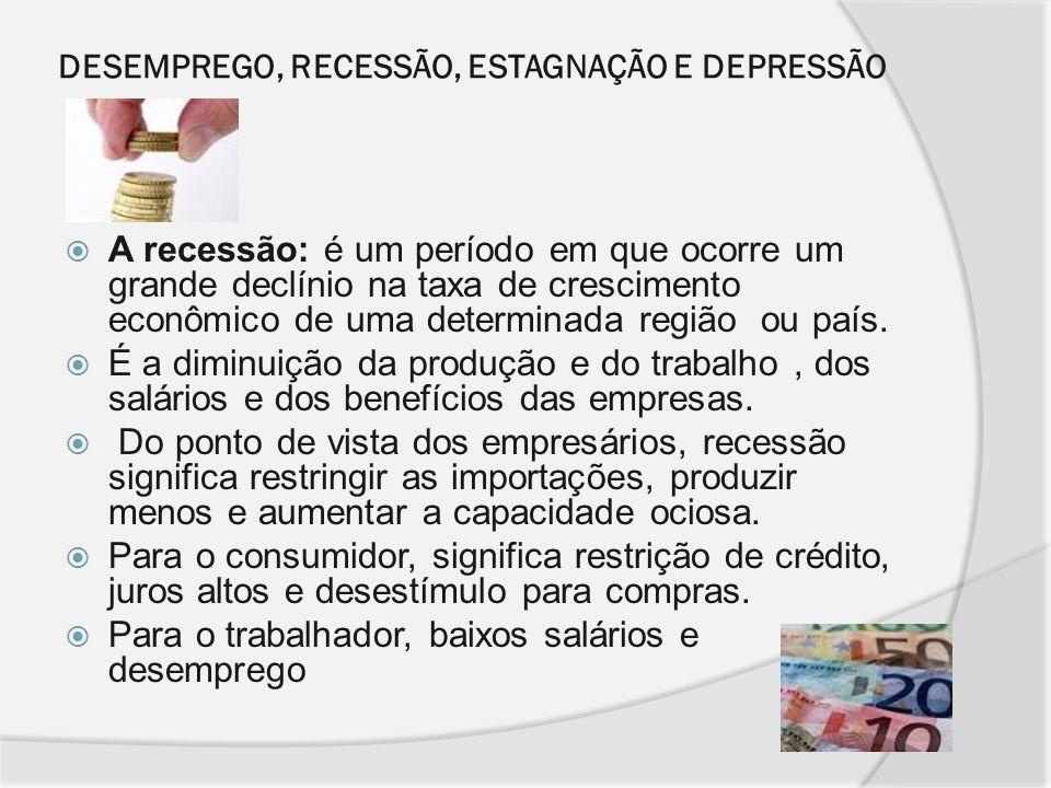DESEMPREGO, RECESSÃO, ESTAGNAÇÃO E DEPRESSÃO A recessão: é um período em que ocorre um grande declínio na taxa de crescimento econômico de uma determi