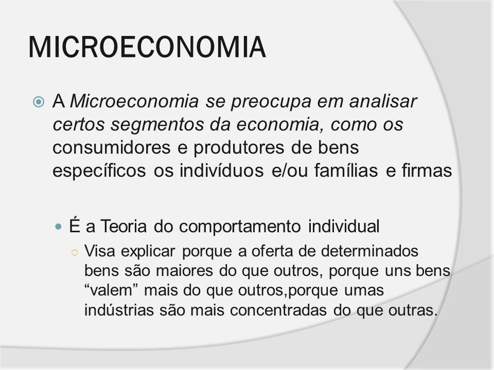 MICROECONOMIA A Microeconomia se preocupa em analisar certos segmentos da economia, como os consumidores e produtores de bens específicos os indivíduo