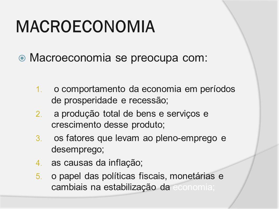 MACROECONOMIA Macroeconomia se preocupa com: 1. o comportamento da economia em períodos de prosperidade e recessão; 2. a produção total de bens e serv