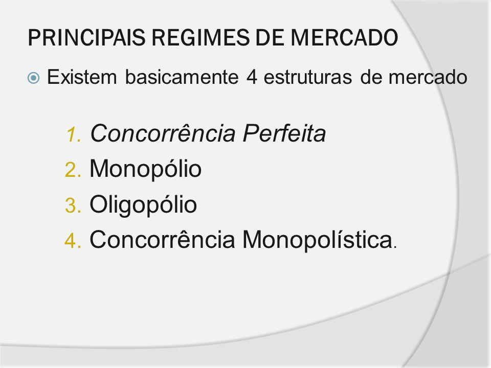 PRINCIPAIS REGIMES DE MERCADO Existem basicamente 4 estruturas de mercado 1. Concorrência Perfeita 2. Monopólio 3. Oligopólio 4. Concorrência Monopolí